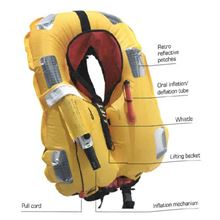 Annual Lifejacket Service WS0032